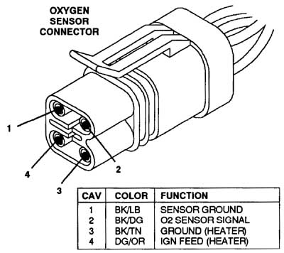 Chevy Silverado O2 Sensor Wiring Diagram on 2000 chevy express fuse box diagram