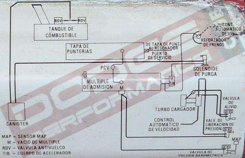 Diagrama de las rutas de vacio en motor 2.4L Turbo 1G 1998